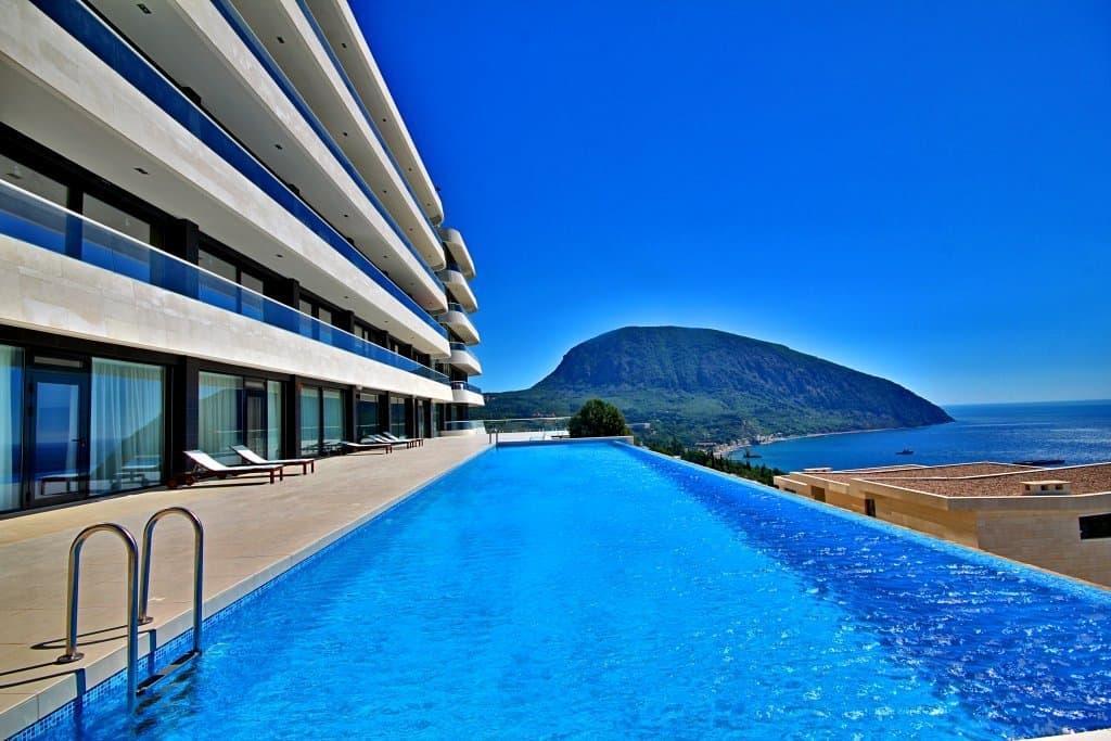 Отели Гурзуфа — цены на гостиницы у моря, забронировать отель в Гурзуфе